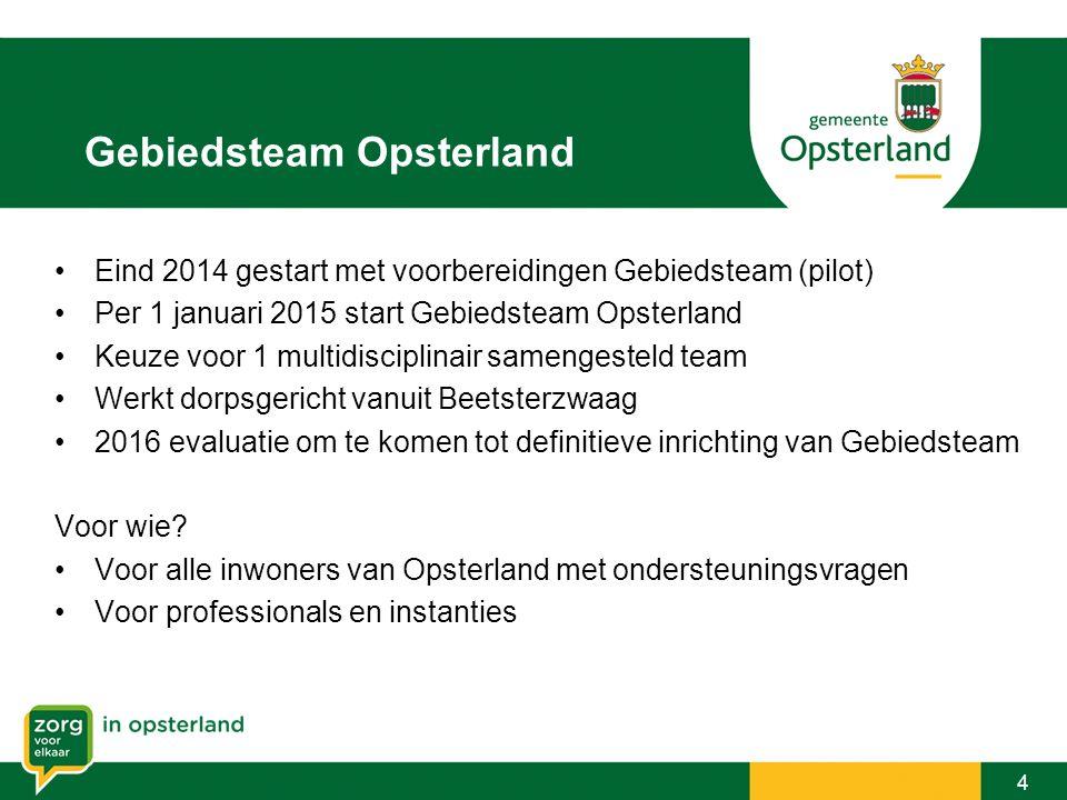 Gebiedsteam Opsterland