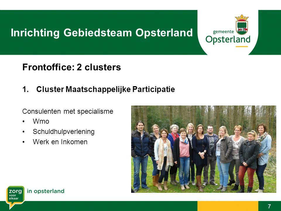 Inrichting Gebiedsteam Opsterland