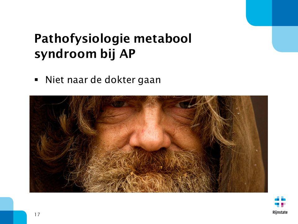 Pathofysiologie metabool syndroom bij AP