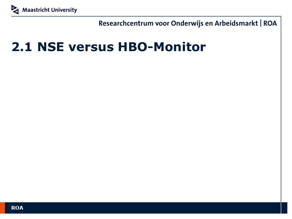 2.1 NSE versus HBO-Monitor
