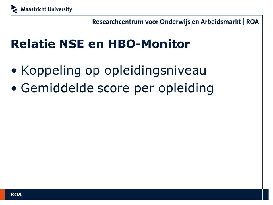 Relatie NSE en HBO-Monitor