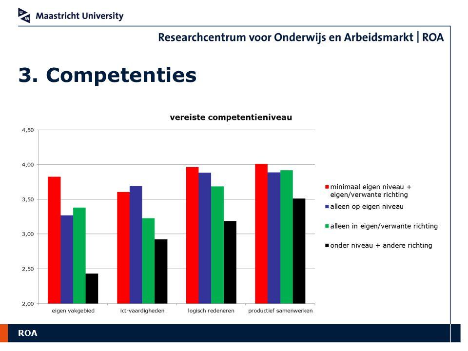 3. Competenties