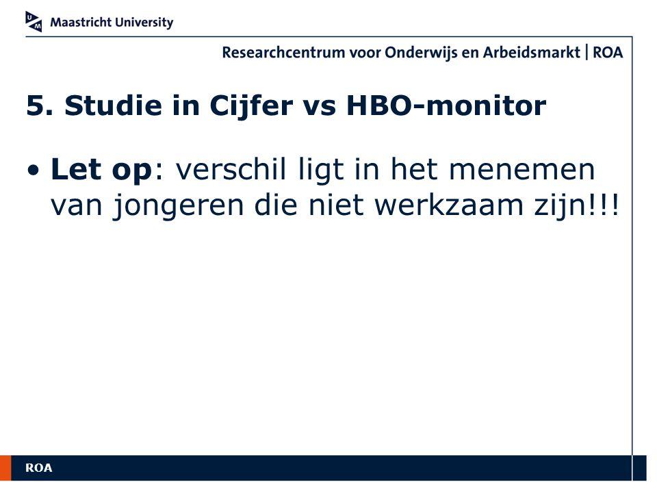 5. Studie in Cijfer vs HBO-monitor