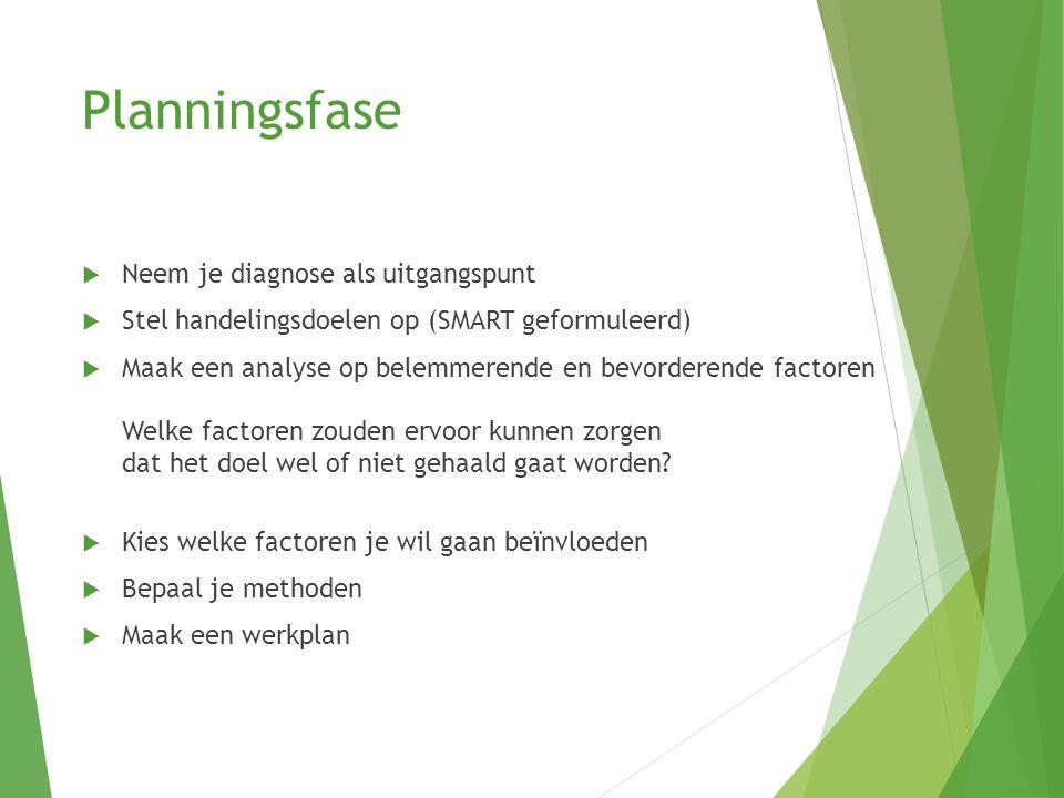 Planningsfase Neem je diagnose als uitgangspunt