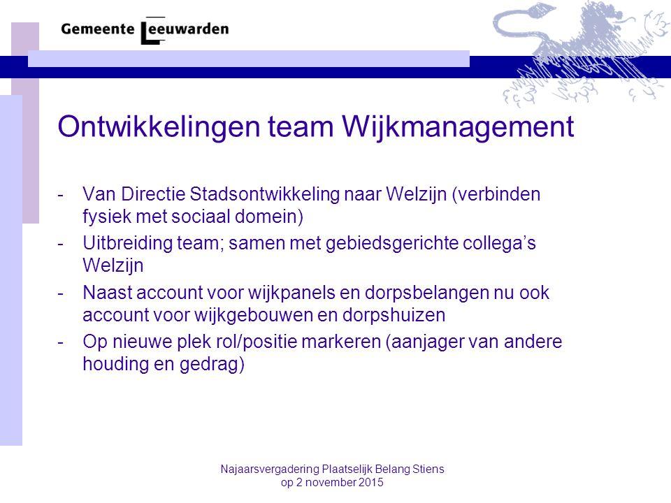 Ontwikkelingen team Wijkmanagement