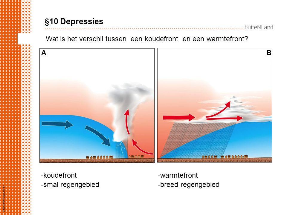 Wat is het verschil tussen een koudefront en een warmtefront