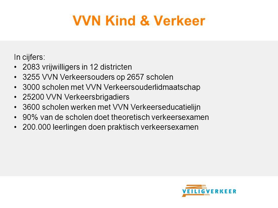 VVN Kind & Verkeer In cijfers: 2083 vrijwilligers in 12 districten