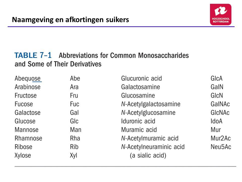 Naamgeving en afkortingen suikers