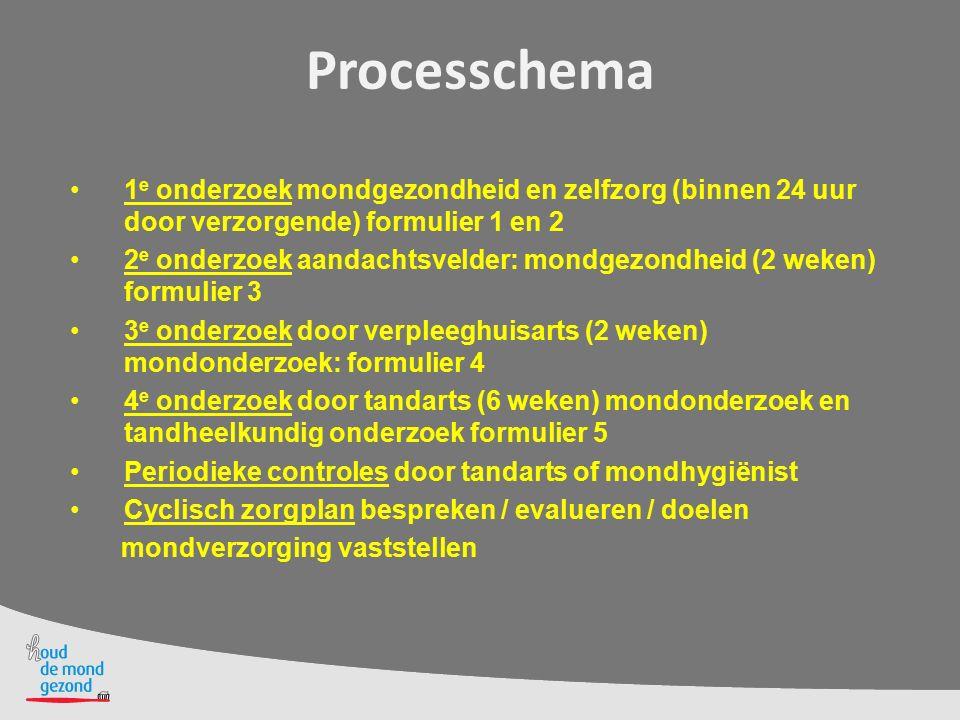 Processchema 1e onderzoek mondgezondheid en zelfzorg (binnen 24 uur door verzorgende) formulier 1 en 2.