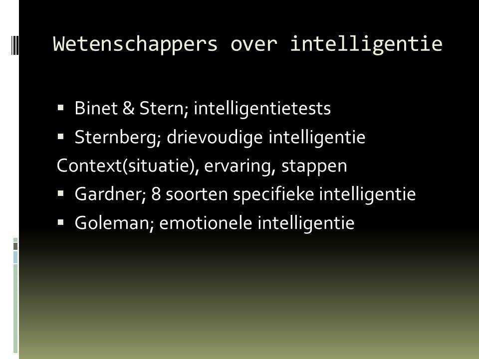Wetenschappers over intelligentie
