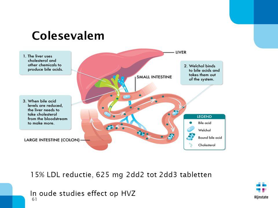 Colesevalem 15% LDL reductie, 625 mg 2dd2 tot 2dd3 tabletten