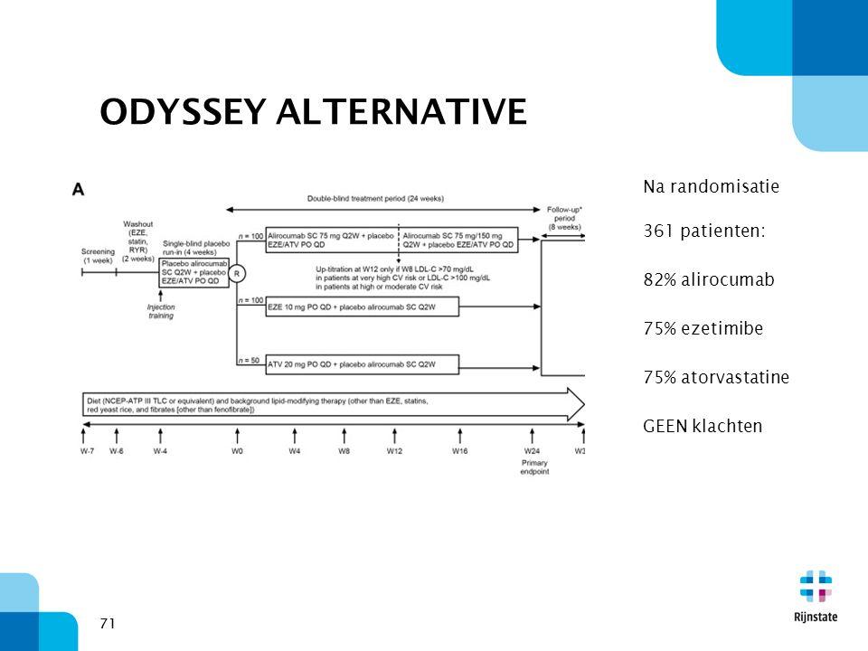 ODYSSEY ALTERNATIVE Na randomisatie 361 patienten: 82% alirocumab 75% ezetimibe 75% atorvastatine GEEN klachten