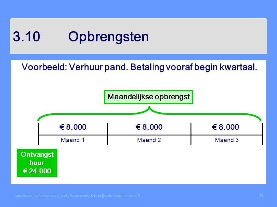 3.10 Opbrengsten Voorbeeld: Verhuur pand. Betaling vooraf begin kwartaal. Maandelijkse opbrengst.