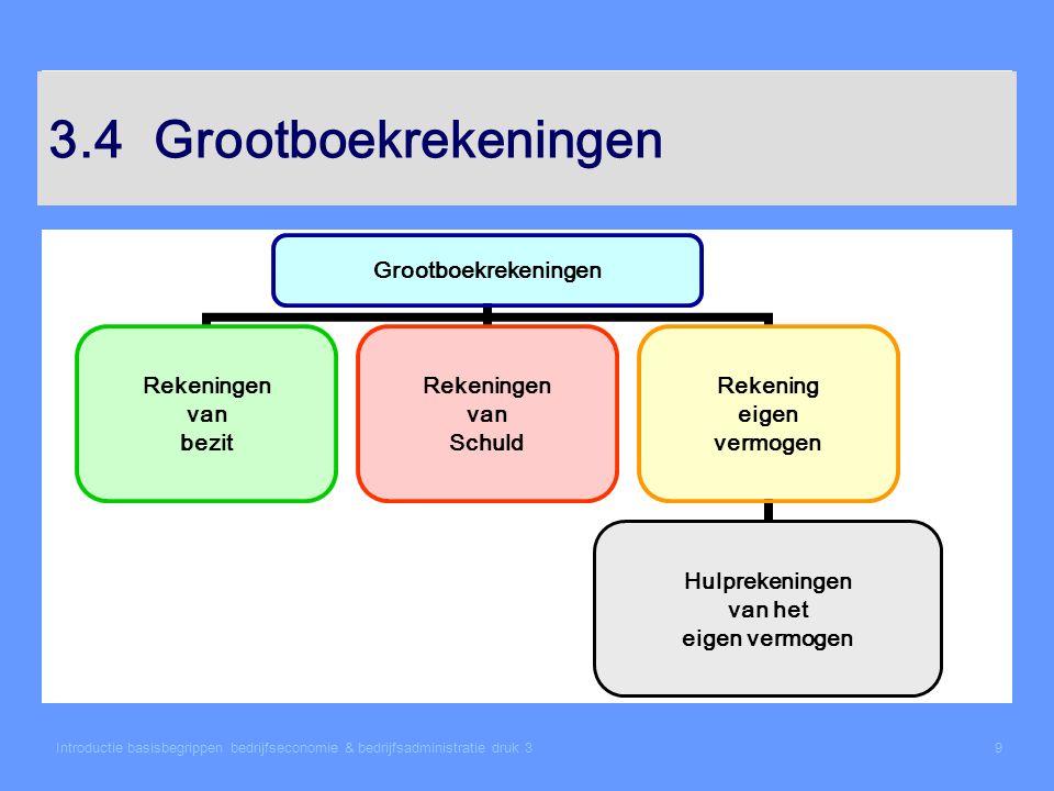 3.4 Grootboekrekeningen Introductie basisbegrippen bedrijfseconomie & bedrijfsadministratie druk 3