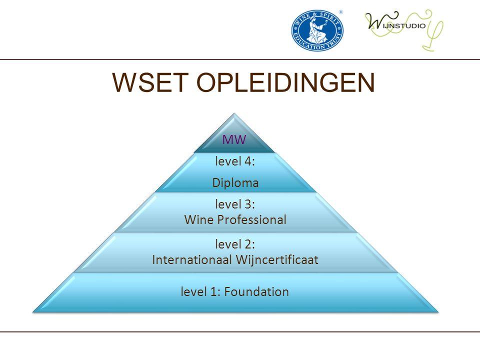 WSET OPLEIDINGEN MW level 4: Diploma level 3: Wine Professional