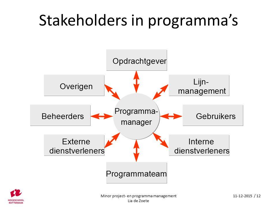 Stakeholders in programma's