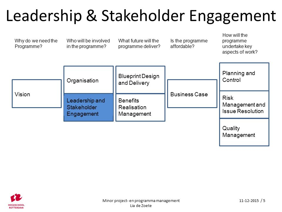 Leadership & Stakeholder Engagement