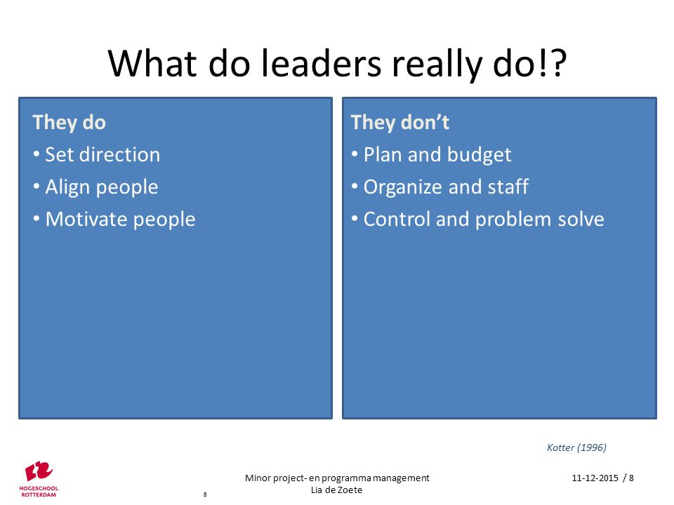 What do leaders really do!