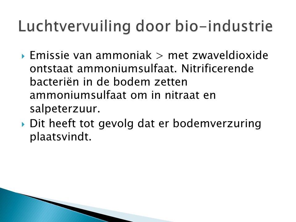 Luchtvervuiling door bio-industrie