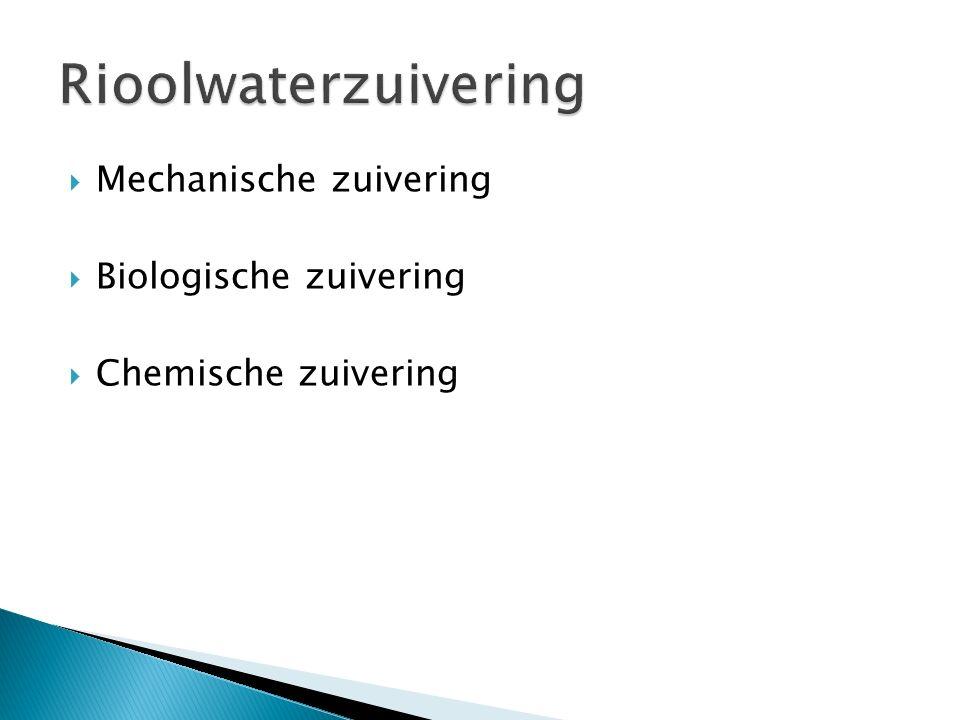 Rioolwaterzuivering Mechanische zuivering Biologische zuivering