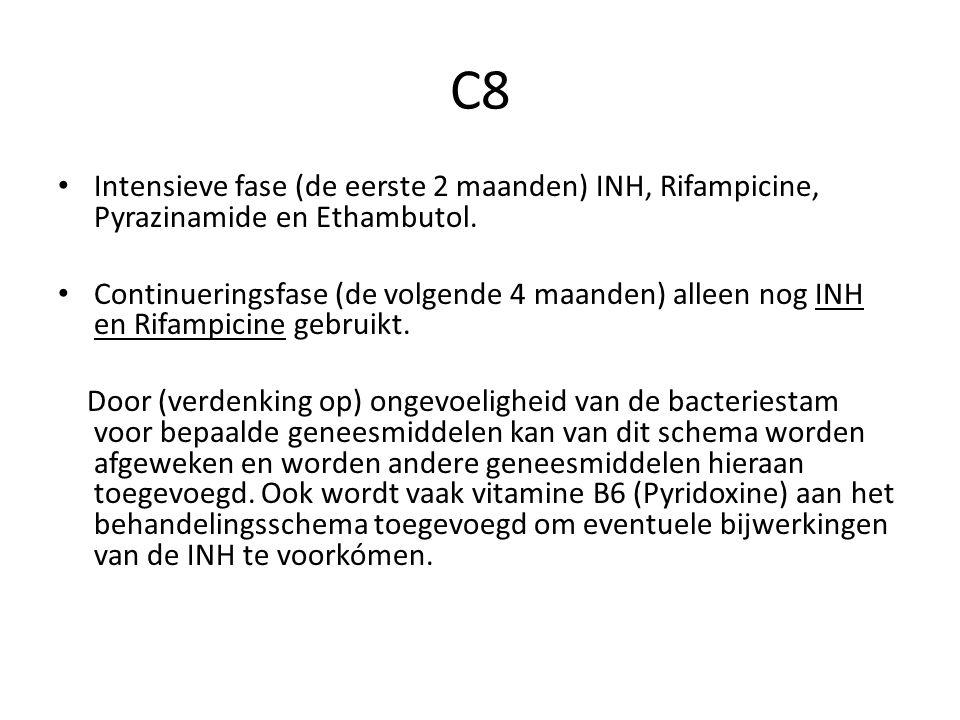 C8 Intensieve fase (de eerste 2 maanden) INH, Rifampicine, Pyrazinamide en Ethambutol.