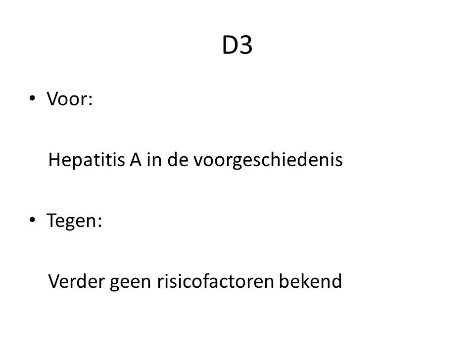 D3 Voor: Hepatitis A in de voorgeschiedenis Tegen: