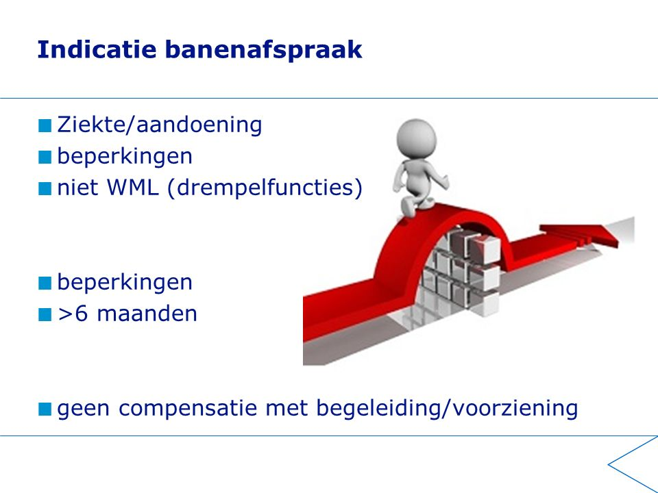 Indicatie banenafspraak