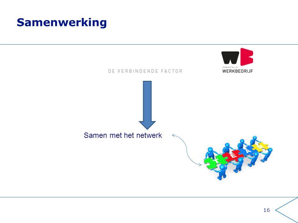 Samenwerking Samen met het netwerk