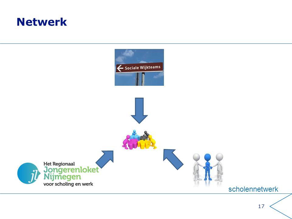 Netwerk scholennetwerk