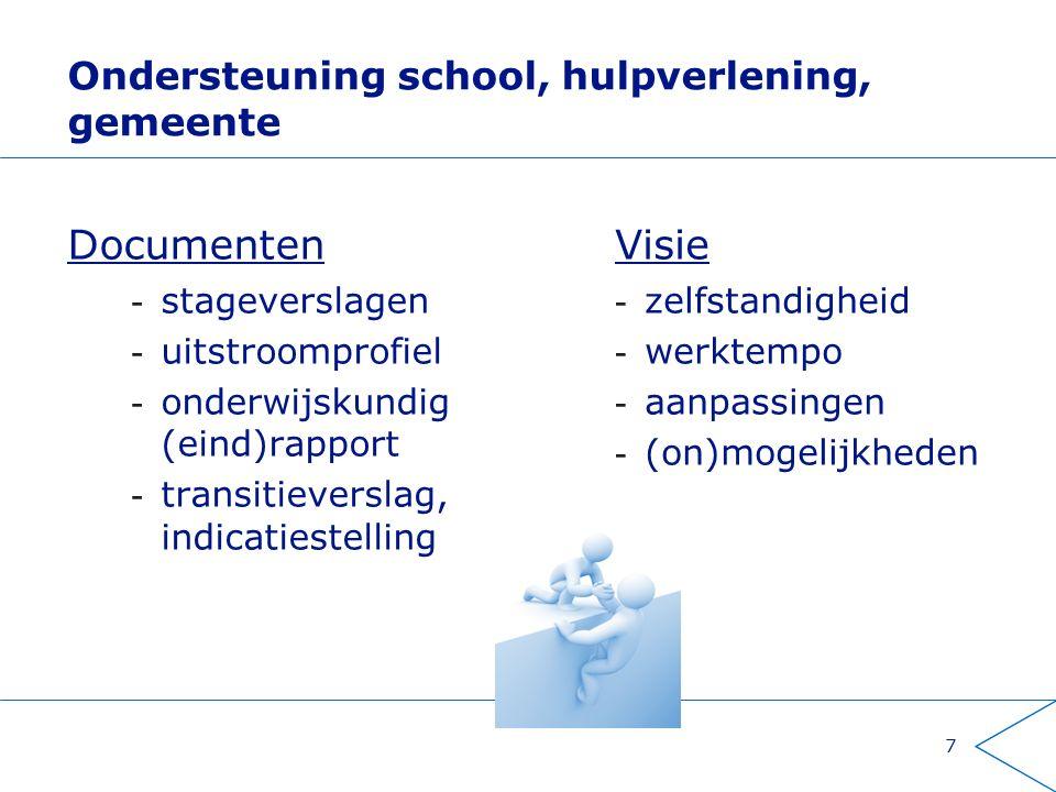 Ondersteuning school, hulpverlening, gemeente