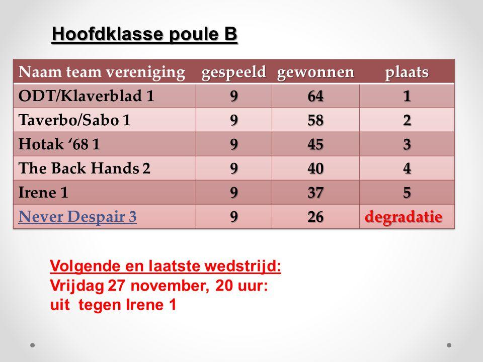 Hoofdklasse poule B Naam team vereniging gespeeld gewonnen plaats