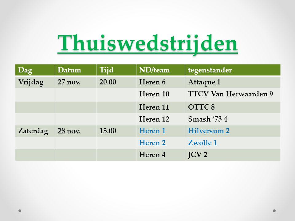 Thuiswedstrijden Dag Datum Tijd ND/team tegenstander Vrijdag 27 nov.