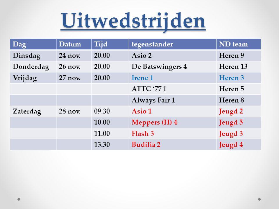 Uitwedstrijden Dag Datum Tijd tegenstander ND team Dinsdag 24 nov.