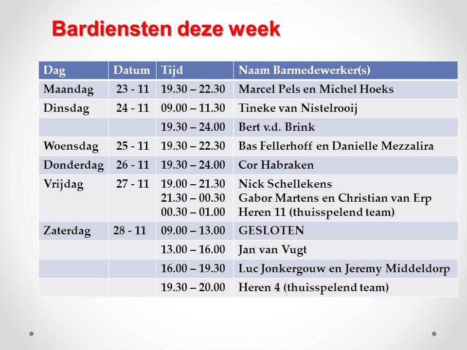 Bardiensten deze week Dag Datum Tijd Naam Barmedewerker(s) Maandag