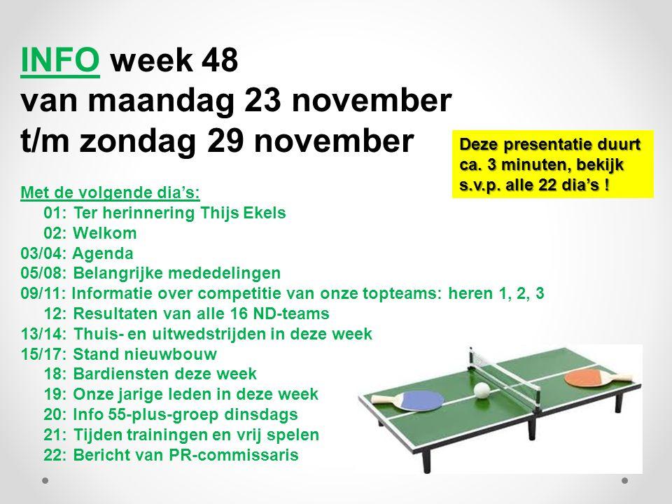 INFO week 48 van maandag 23 november t/m zondag 29 november