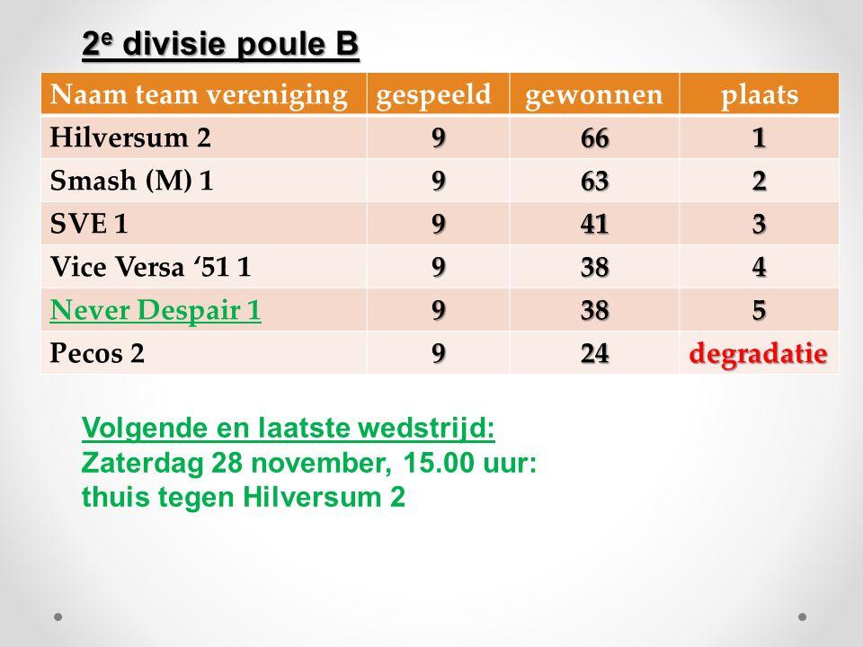 2e divisie poule B Naam team vereniging gespeeld gewonnen plaats