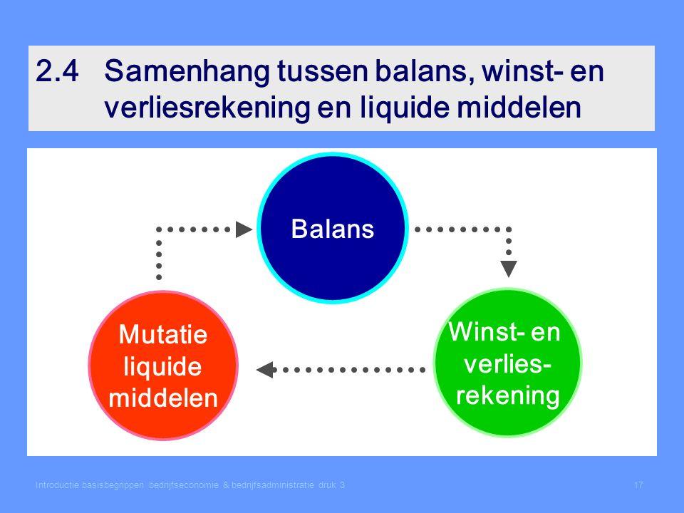 2. 4. Samenhang tussen balans, winst- en