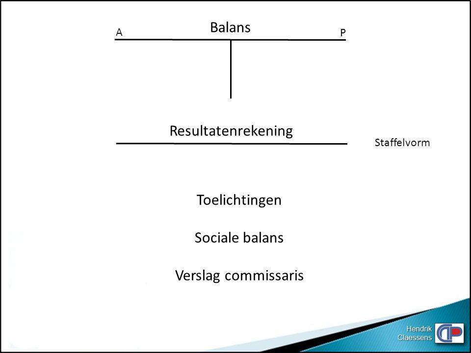 Balans Resultatenrekening Toelichtingen Sociale balans