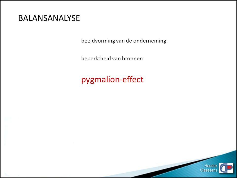 BALANSANALYSE pygmalion-effect beeldvorming van de onderneming
