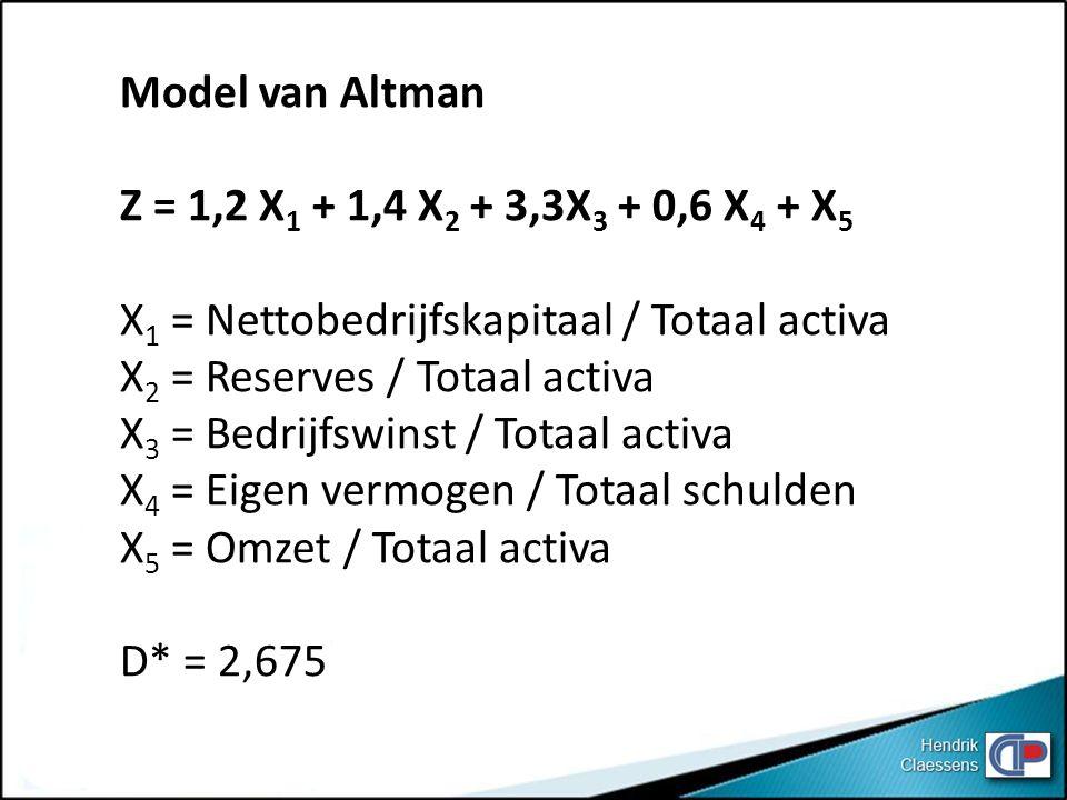 Model van Altman Z = 1,2 X1 + 1,4 X2 + 3,3X3 + 0,6 X4 + X5. X1 = Nettobedrijfskapitaal / Totaal activa.
