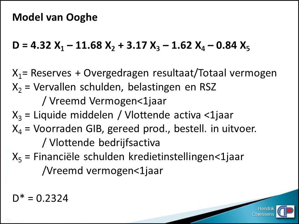 Model van Ooghe D = 4.32 X1 – 11.68 X2 + 3.17 X3 – 1.62 X4 – 0.84 X5. X1= Reserves + Overgedragen resultaat/Totaal vermogen.