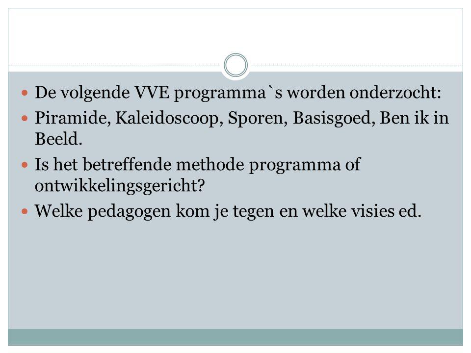 De volgende VVE programma`s worden onderzocht: