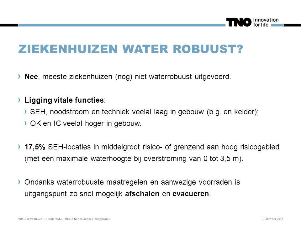 ziekenhuizen water robuust