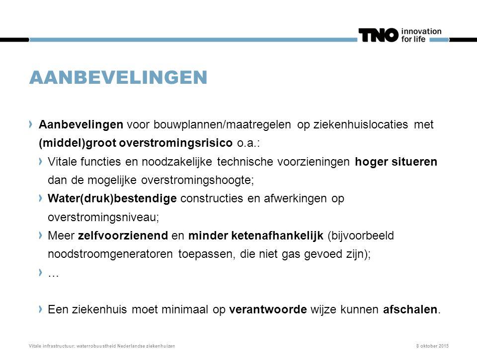 Vitale infrastructuur: waterrobuustheid Nederlandse ziekenhuizen