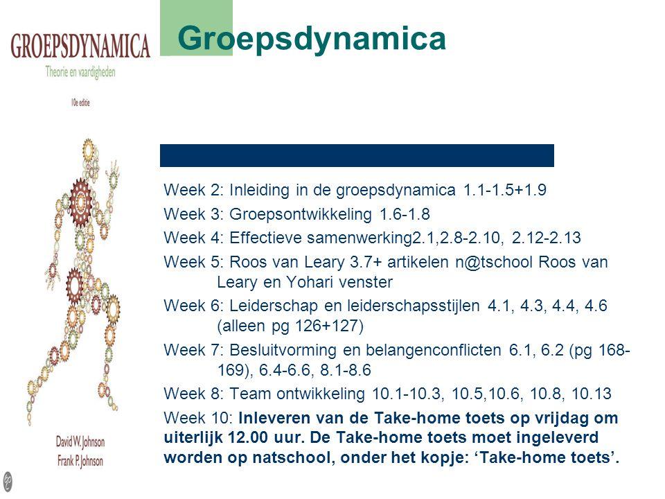 Groepsdynamica Week 2: Inleiding in de groepsdynamica 1.1-1.5+1.9
