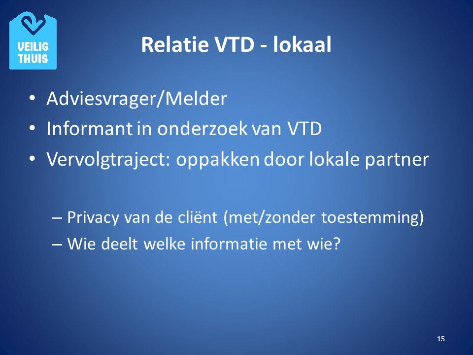 Relatie VTD - lokaal Adviesvrager/Melder