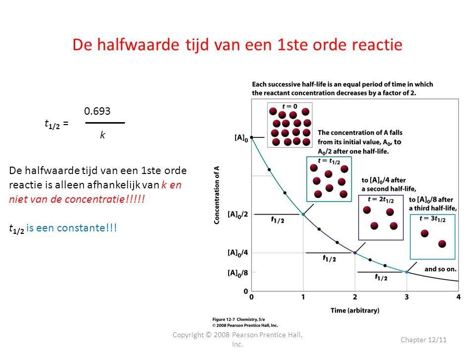 De halfwaarde tijd van een 1ste orde reactie