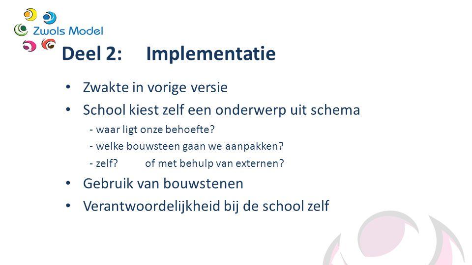 Deel 2: Implementatie Zwakte in vorige versie