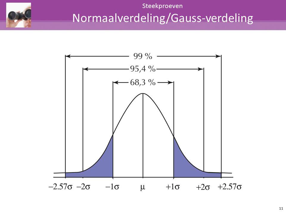 Steekproeven Normaalverdeling/Gauss-verdeling