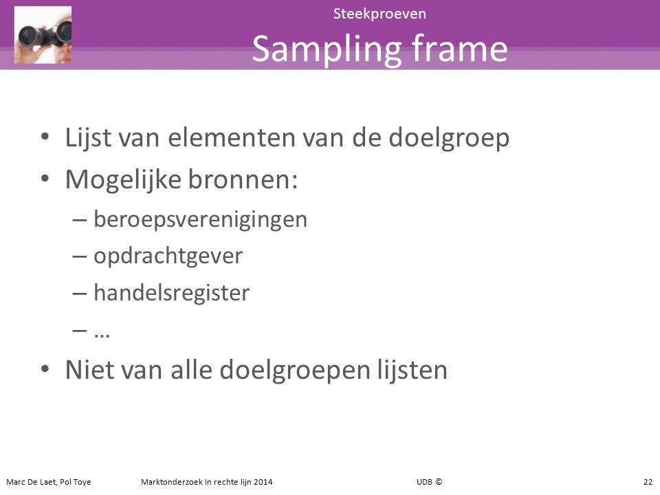 Steekproeven Sampling frame